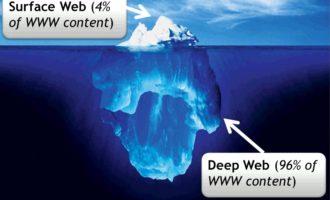 Darkweb – Temná strana internetu